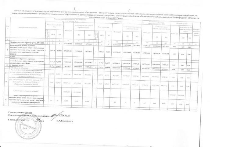 Отчет на 01.01.2017 по ДФ