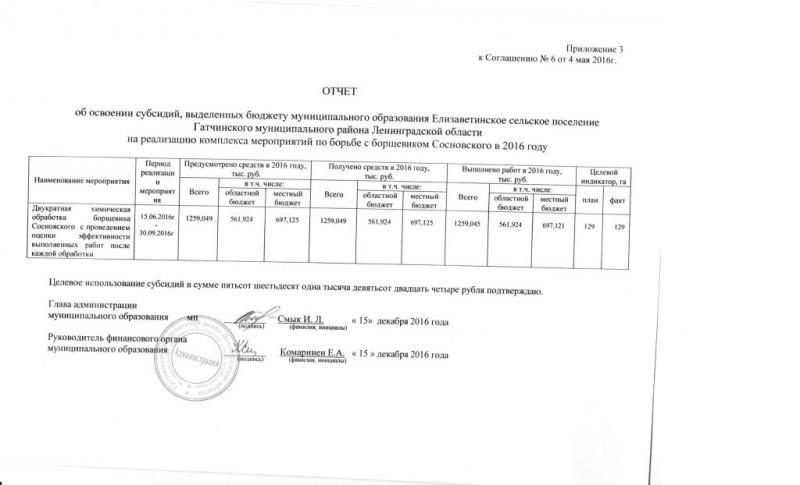 Отчет по борьбе с борщевиком Сосновского